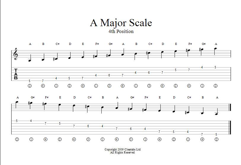 A major scale 4th for Perfect scale pro review
