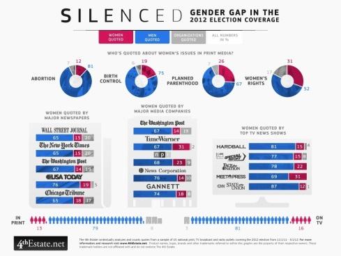 GendergapMedia