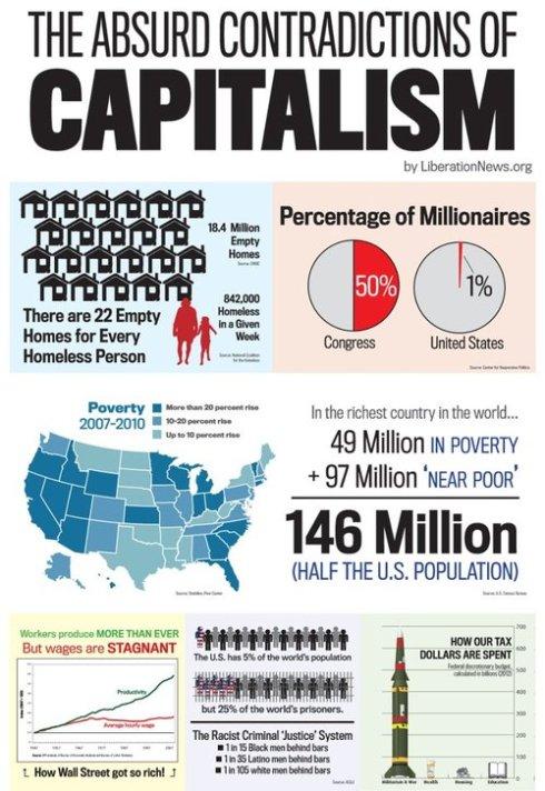 capitalisminfographic1