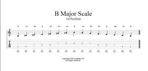 b-major-scale-1st