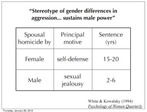 genderdifferenes