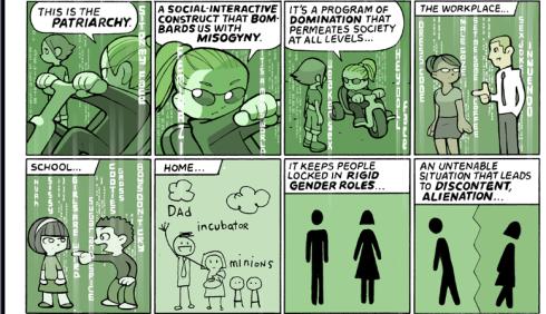 patriarchy-matrix