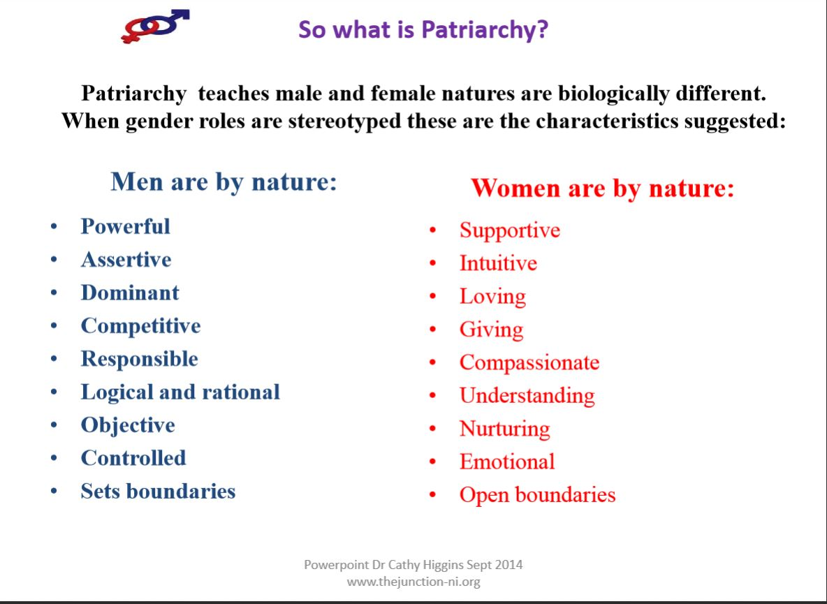 patriarchy is the root of gender Paper keywords: patriarchy, african women, poverty, feminization of poverty   will now examine the roots of the gender inequality as revealed by the data.