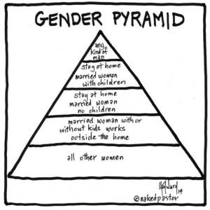genderpyramid