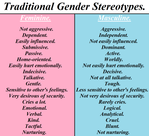 traditional_gender_stereotypes